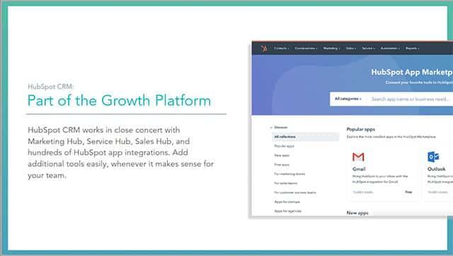 hubspot growth platform